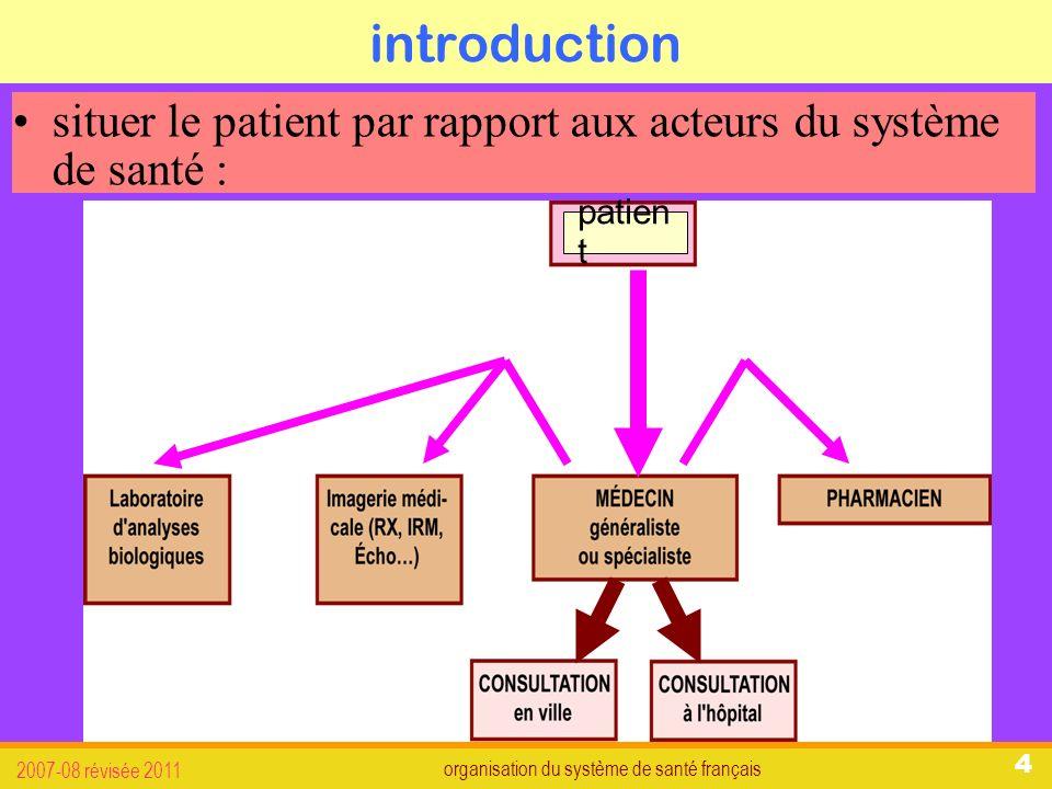 organisation du système de santé français 2007-08 révisée 2011 5 introduction situer l hôpital par rapport aux acteurs du système de santé :