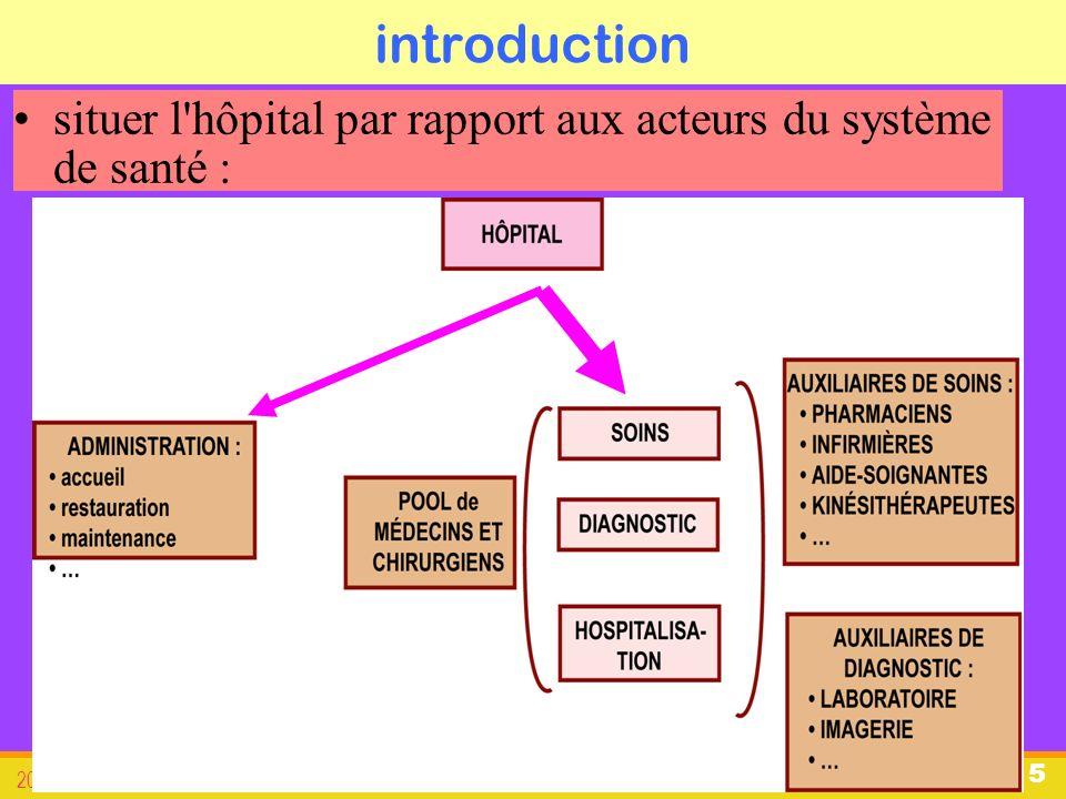 organisation du système de santé français 2007-08 révisée 2011 26