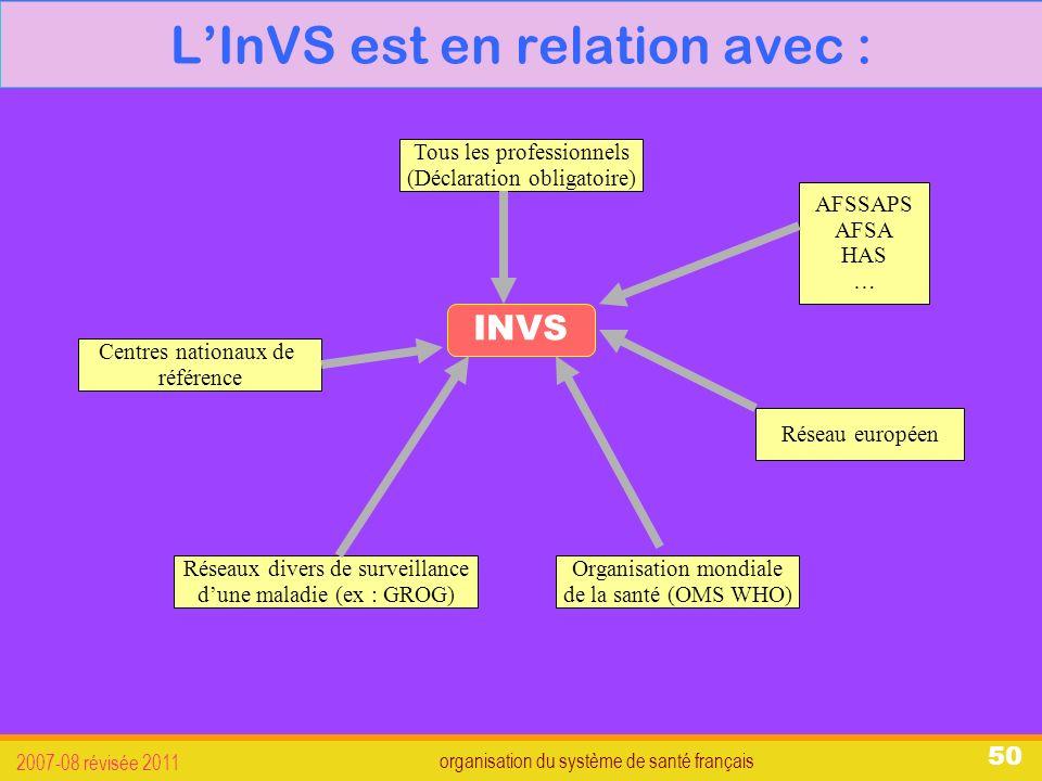 organisation du système de santé français 2007-08 révisée 2011 50 LInVS est en relation avec : INVS Tous les professionnels (Déclaration obligatoire) Centres nationaux de référence AFSSAPS AFSA HAS … Réseau européen Organisation mondiale de la santé (OMS WHO) Réseaux divers de surveillance dune maladie (ex : GROG)