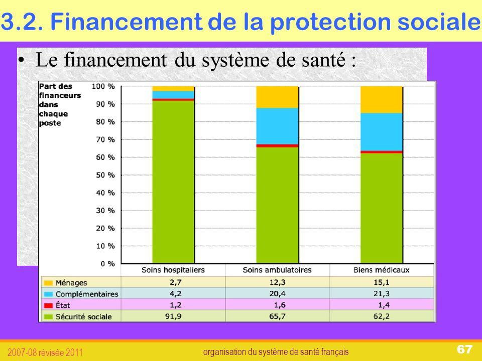 organisation du système de santé français 2007-08 révisée 2011 67 3.2.