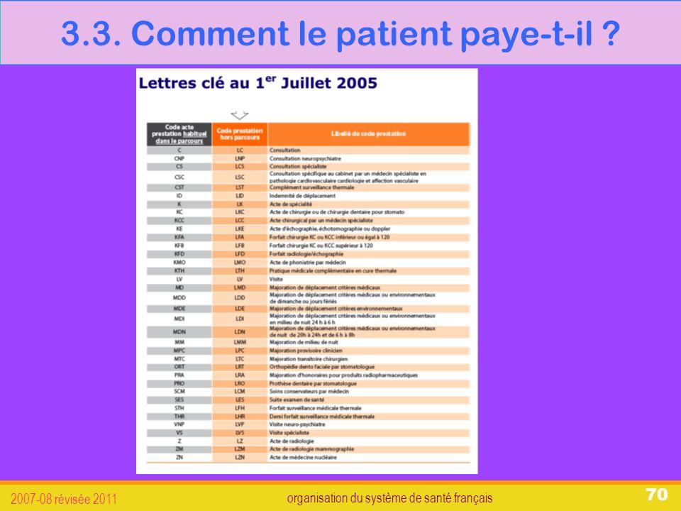 organisation du système de santé français 2007-08 révisée 2011 70 3.3.