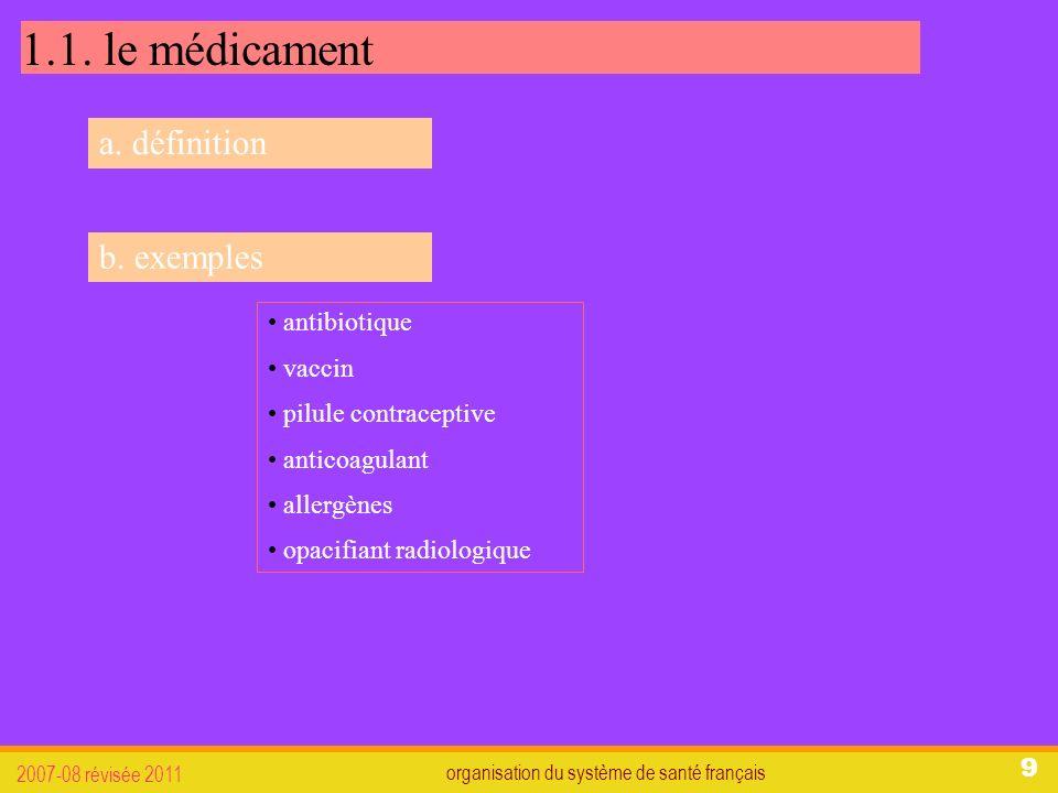 organisation du système de santé français 2007-08 révisée 2011 20 1.2. Produits biologiques