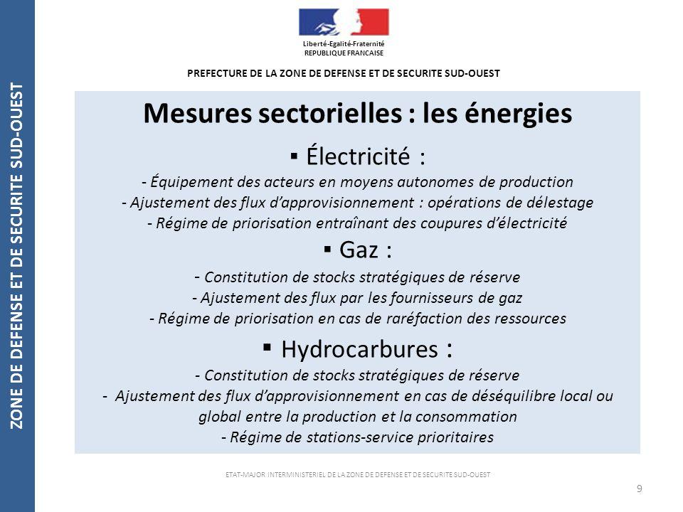 ZONE DE DEFENSE ET DE SECURITE SUD-OUEST Liberté-Egalité-Fraternité REPUBLIQUE FRANCAISE 9 PREFECTURE DE LA ZONE DE DEFENSE ET DE SECURITE SUD-OUEST ETAT-MAJOR INTERMINISTERIEL DE LA ZONE DE DEFENSE ET DE SECURITE SUD-OUEST Mesures sectorielles : les énergies Électricité : - Équipement des acteurs en moyens autonomes de production - Ajustement des flux dapprovisionnement : opérations de délestage - Régime de priorisation entraînant des coupures délectricité Gaz : - Constitution de stocks stratégiques de réserve - Ajustement des flux par les fournisseurs de gaz - Régime de priorisation en cas de raréfaction des ressources Hydrocarbures : - Constitution de stocks stratégiques de réserve - Ajustement des flux dapprovisionnement en cas de déséquilibre local ou global entre la production et la consommation - Régime de stations-service prioritaires