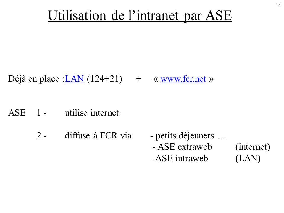 14 Utilisation de lintranet par ASE Déjà en place :LAN (124+21) + « www.fcr.net »LANwww.fcr.net ASE1 -utilise internet 2 -diffuse à FCR via- petits déjeuners … - ASE extraweb(internet) - ASE intraweb(LAN)