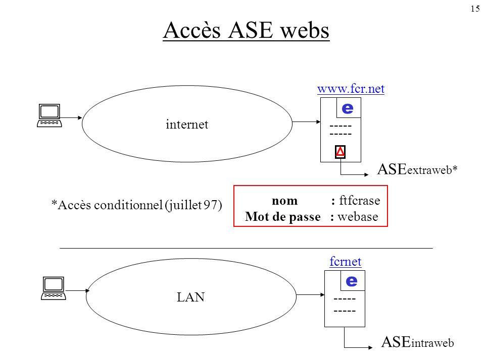 15 Accès ASE webs LAN e fcrnet ----- ASE intraweb internet e www.fcr.net ----- ASE extraweb* nom : ftfcrase Mot de passe : webase *Accès conditionnel (juillet 97)