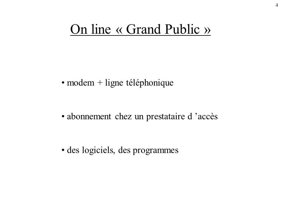 4 On line « Grand Public » modem + ligne téléphonique abonnement chez un prestataire d accès des logiciels, des programmes
