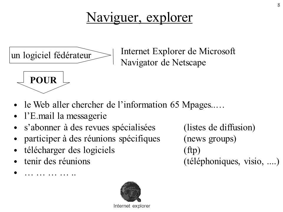 8 Naviguer, explorer Internet Explorer de Microsoft Navigator de Netscape le Web aller chercher de linformation 65 Mpages..… lE.mail la messagerie sabonner à des revues spécialisées(listes de diffusion) participer à des réunions spécifiques(news groups) télécharger des logiciels(ftp) tenir des réunions(téléphoniques, visio,....) … … … …..