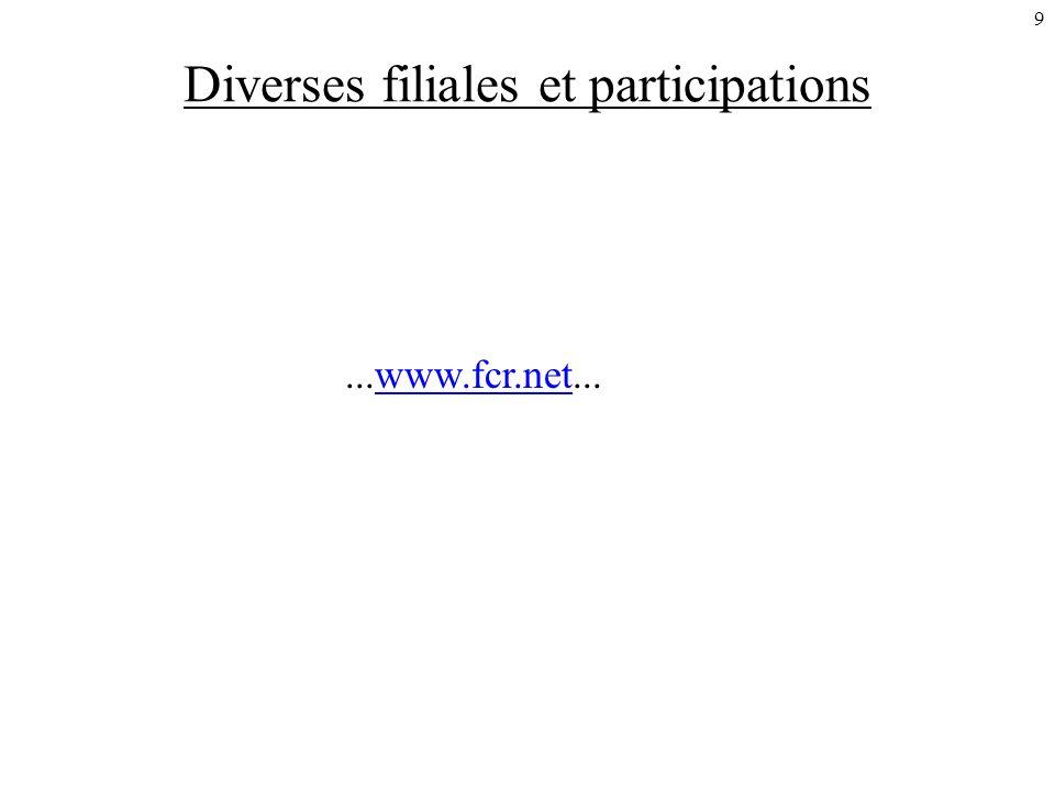 9 Diverses filiales et participations...www.fcr.net...www.fcr.net