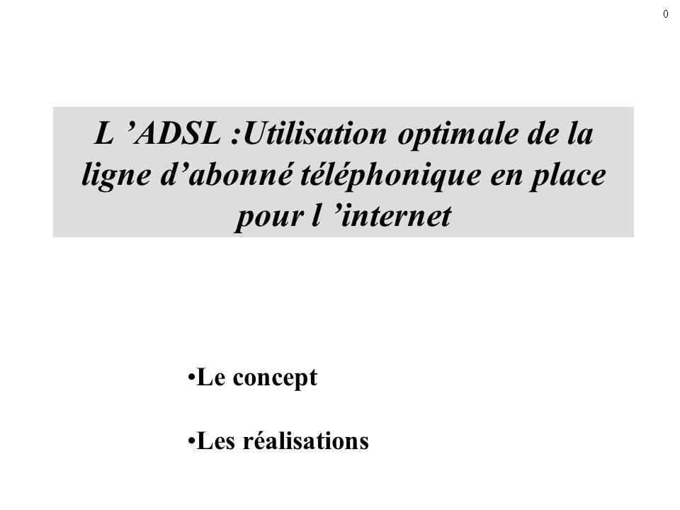 0 L ADSL :Utilisation optimale de la ligne dabonné téléphonique en place pour l internet Le concept Les réalisations