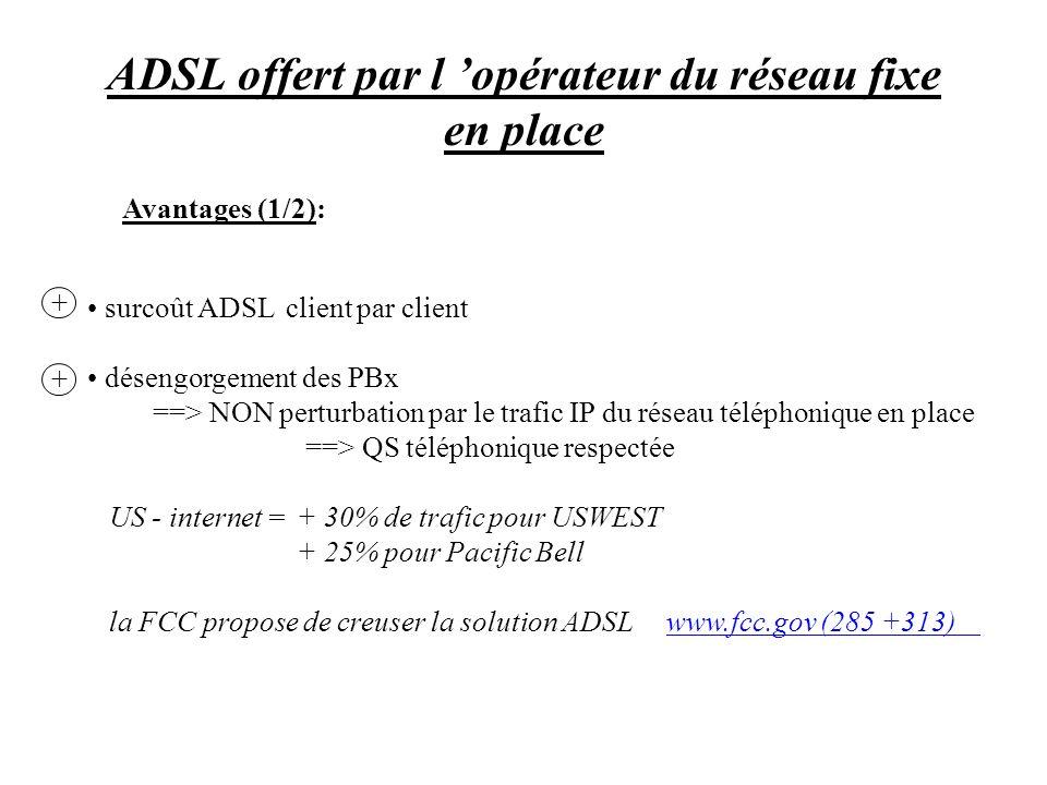 ADSL offert par l opérateur du réseau fixe en place surcoût ADSL client par client désengorgement des PBx ==> NON perturbation par le trafic IP du rés