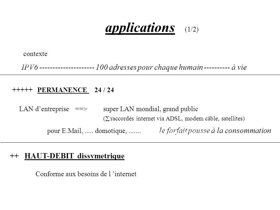 applications (2/2) - proximité IAP 14,4 ….28,8….128…..