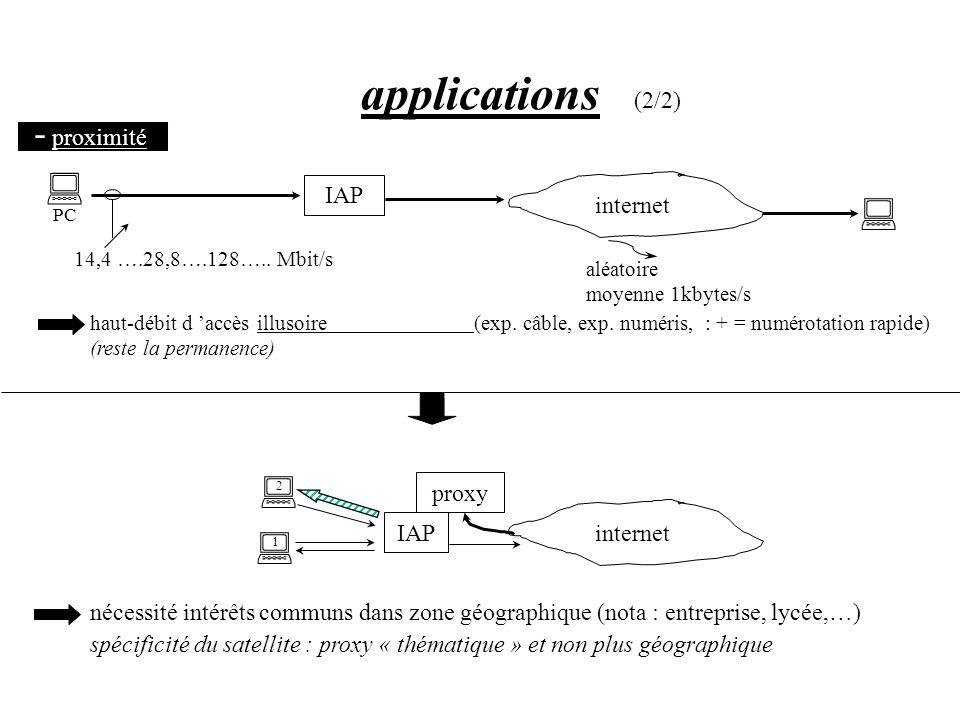 applications (2/2) - proximité IAP 14,4 ….28,8….128….. Mbit/s PC internet aléatoire moyenne 1kbytes/s haut-débit d accès illusoire(exp. câble, exp. nu