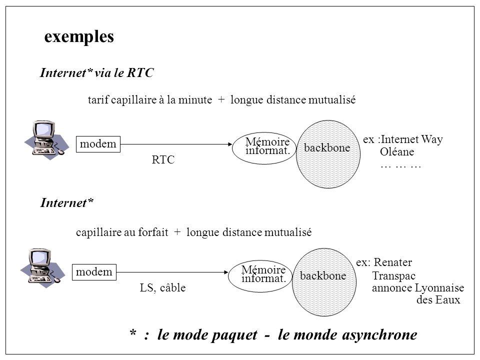 * : le mode paquet - le monde asynchrone exemples Internet* via le RTC tarif capillaire à la minute + longue distance mutualisé Internet* capillaire au forfait + longue distance mutualisé modem Mémoire informat.