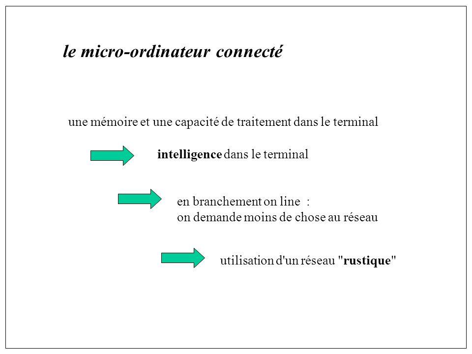le micro-ordinateur connecté une mémoire et une capacité de traitement dans le terminal intelligence dans le terminal en branchement on line : on demande moins de chose au réseau utilisation d un réseau rustique