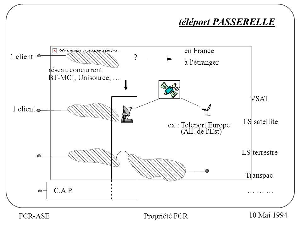 FCR-ASEPropriété FCR téléport PASSERELLE réseau concurrent BT-MCI, Unisource, … 1 client .