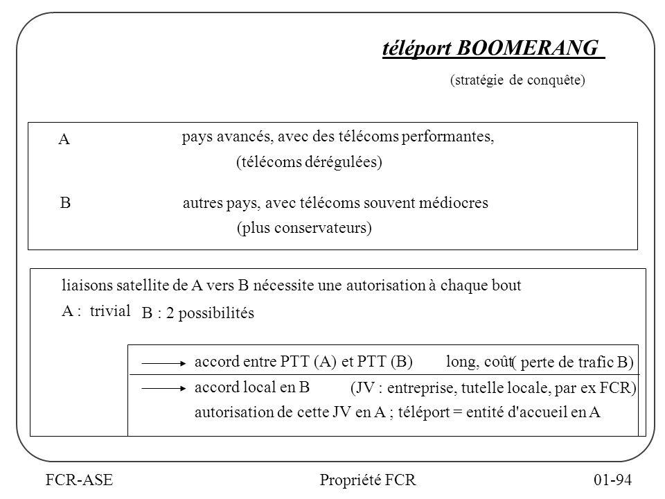 FCR-ASEPropriété FCR01-94 téléport BOOMERANG A pays avancés, avec des télécoms performantes, (télécoms dérégulées) autres pays, avec télécoms souvent médiocres (plus conservateurs) B liaisons satellite de A vers B nécessite une autorisation à chaque bout A : trivial B : 2 possibilités accord entre PTT (A) et PTT (B) long, coût ( perte de trafic B) accord local en B (JV : entreprise, tutelle locale, par ex FCR) autorisation de cette JV en A ; téléport = entité d accueil en A (stratégie de conquête)