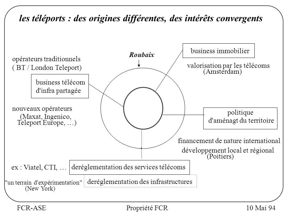 FCR-ASEPropriété FCR10 Mai 94 les origines : téléport C.T.S.