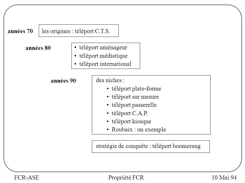 FCR-ASEPropriété FCR téléport C.T.S.choix d un satellite grande antenne + 1gros ampli T.O.P.