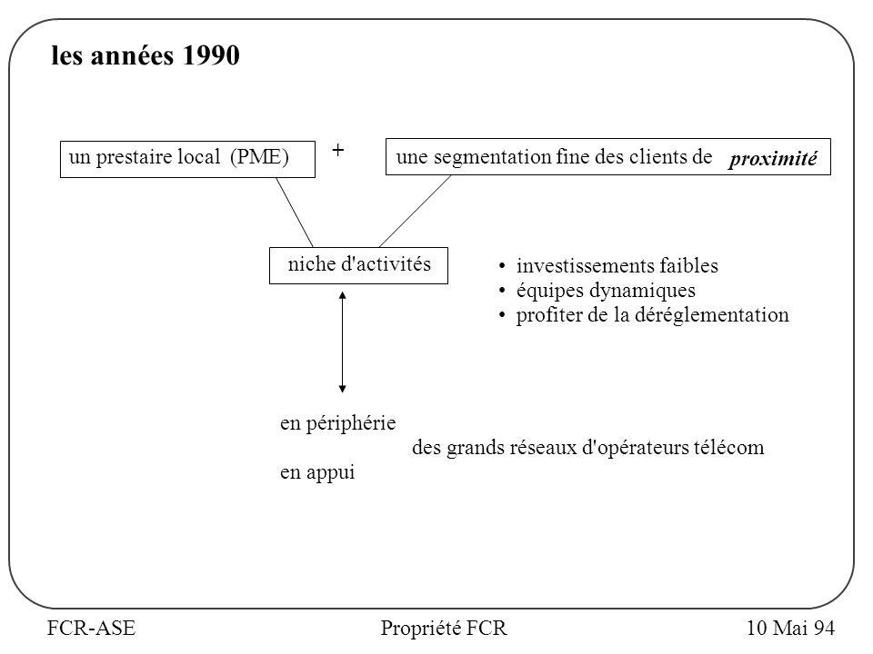 FCR-ASEPropriété FCR10 Mai 94 les années 1990 un prestaire local (PME)une segmentation fine des clients de proximité niche d activités investissements faibles équipes dynamiques profiter de la déréglementation en périphérie des grands réseaux d opérateurs télécom en appui +
