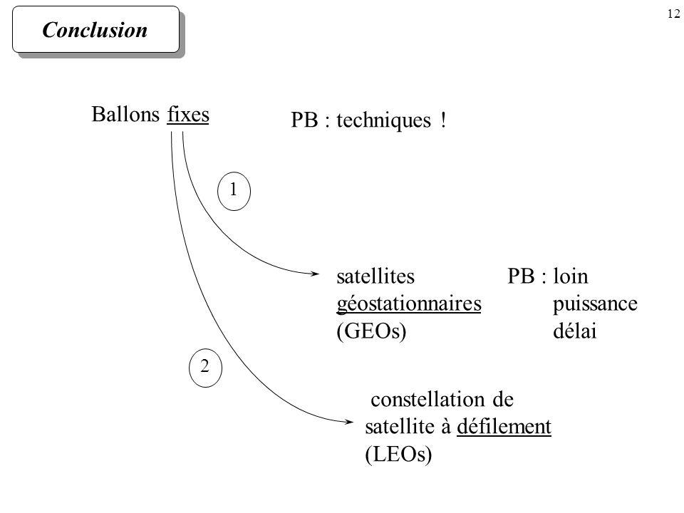 Conclusion Ballons fixes PB : techniques ! satellites géostationnaires (GEOs) PB : loin puissance délai constellation de satellite à défilement (LEOs)