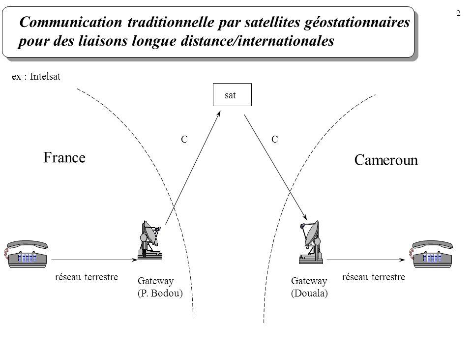 Communication traditionnelle par satellites géostationnaires pour des liaisons longue distance/internationales Gateway (P. Bodou) sat Gateway (Douala)