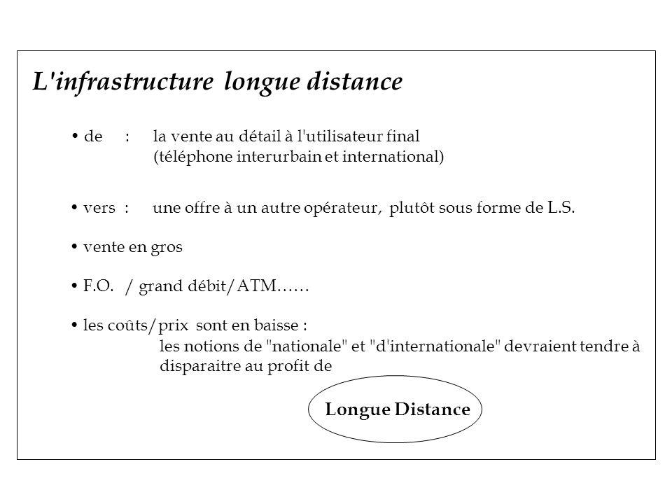 L infrastructure longue distance de:la vente au détail à l utilisateur final (téléphone interurbain et international) vers:une offre à un autre opérateur, plutôt sous forme de L.S.