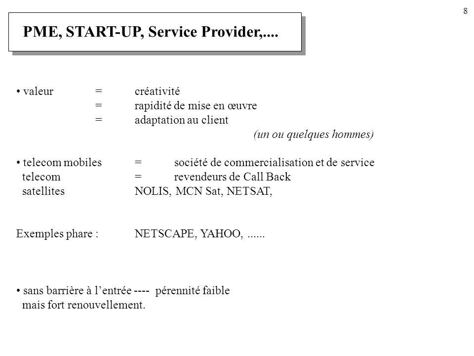 8 PME, START-UP, Service Provider,....