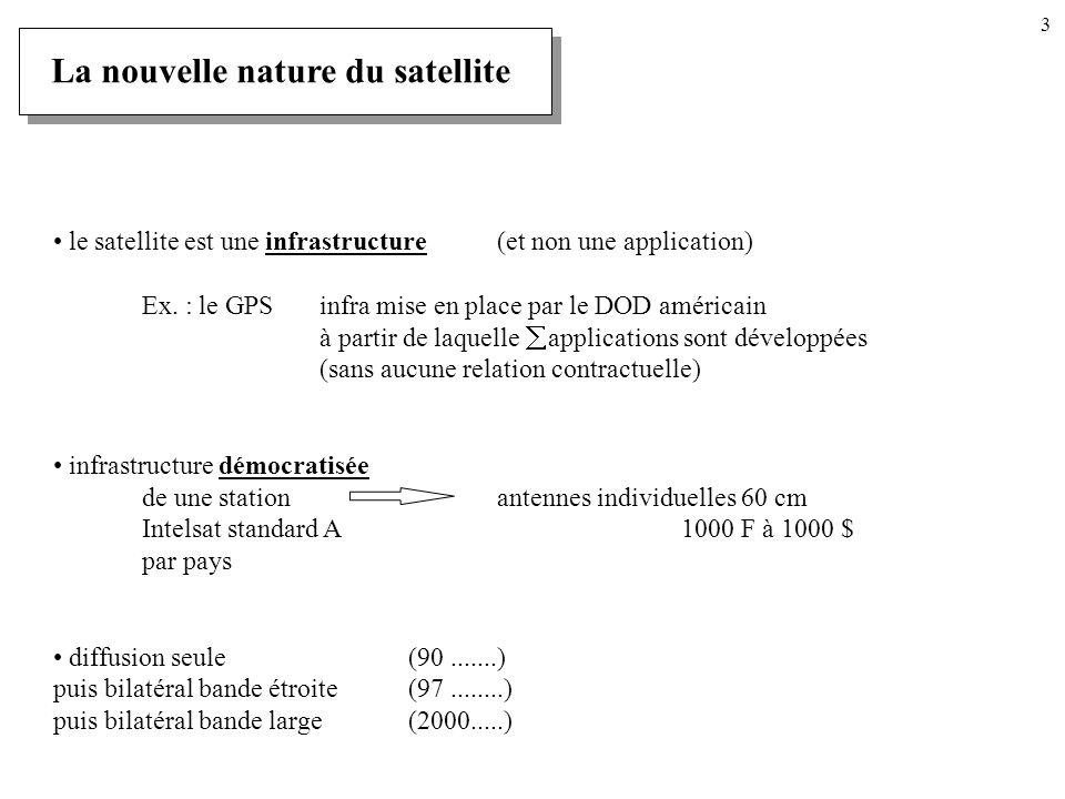3 La nouvelle nature du satellite le satellite est une infrastructure (et non une application) Ex.