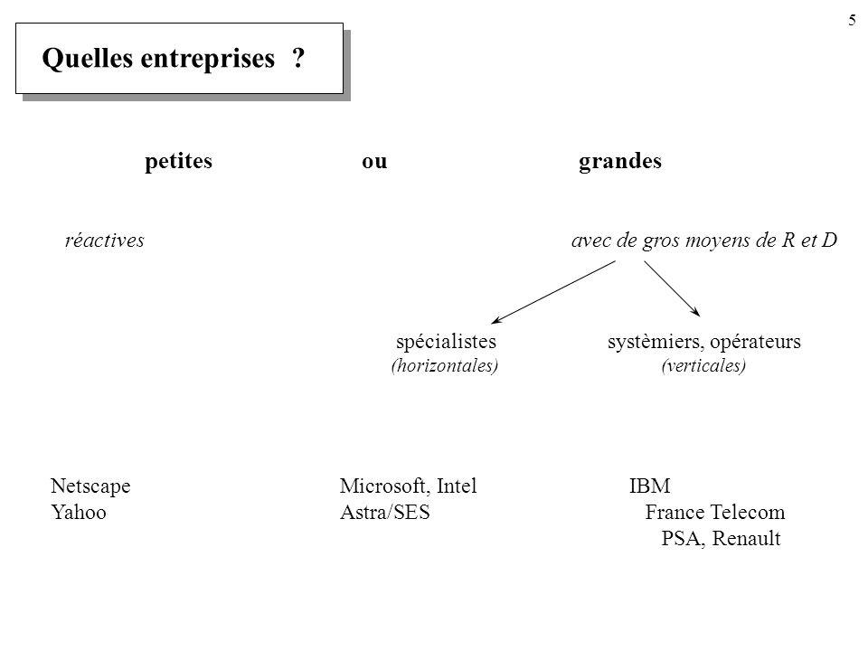 5 Quelles entreprises .
