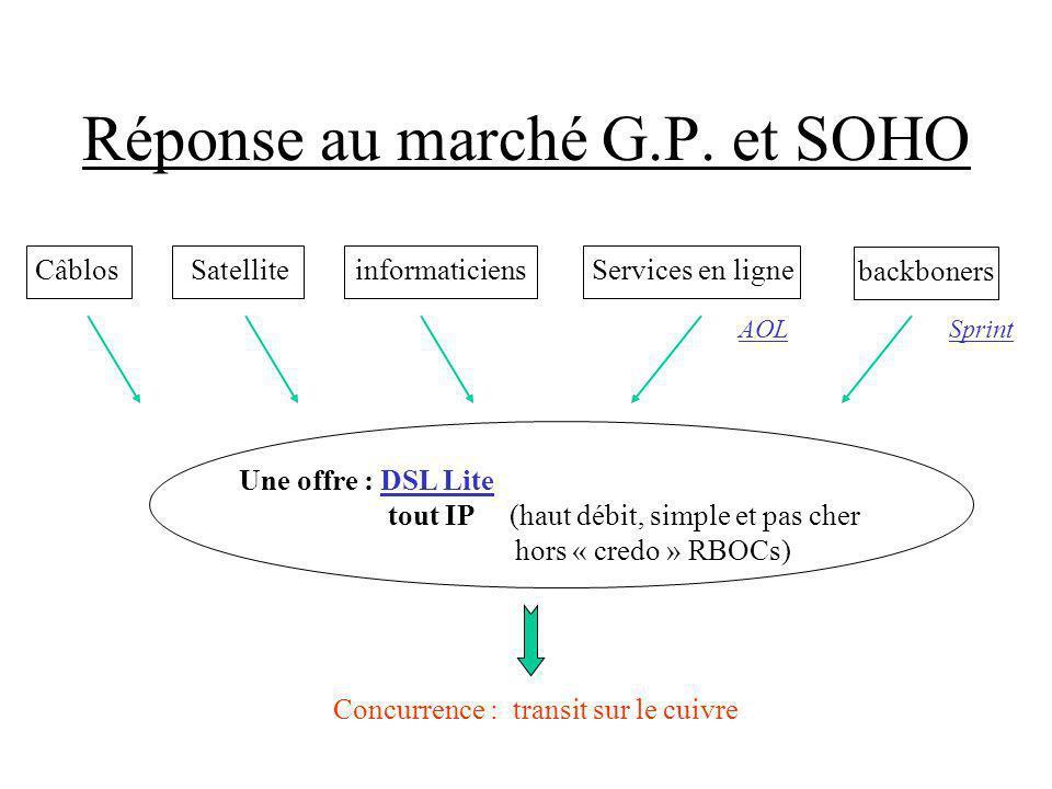 Réponse au marché G.P. et SOHO CâblosSatelliteServices en ligne backboners informaticiens Une offre : DSL Lite tout IP (haut débit, simple et pas cher