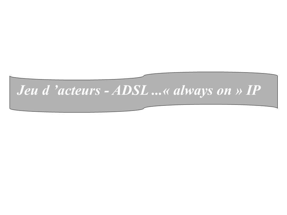 Jeu d acteurs - ADSL...« always on » IP