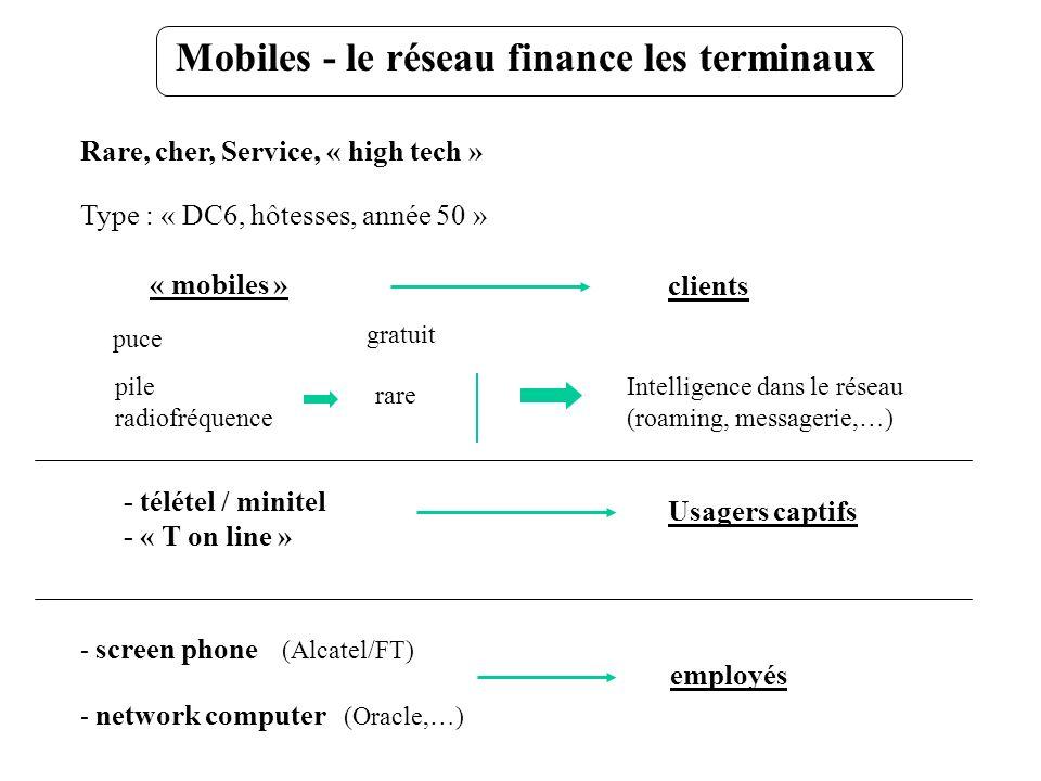 Mobiles - le réseau finance les terminaux Rare, cher, Service, « high tech » Type : « DC6, hôtesses, année 50 » « mobiles » - télétel / minitel - « T