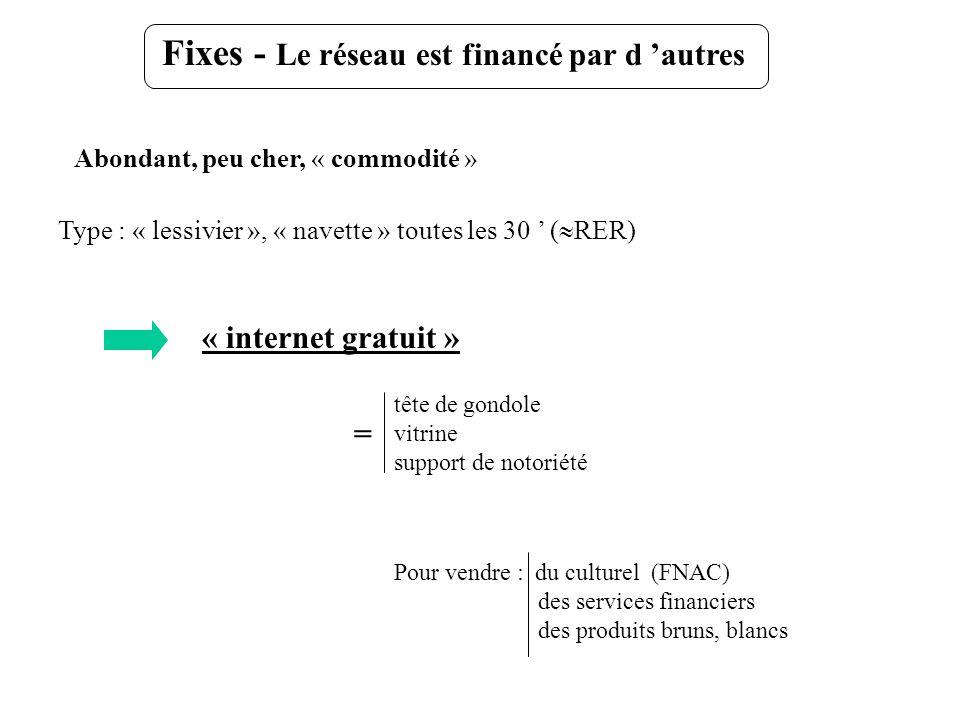Abondant, peu cher, « commodité » Type : « lessivier », « navette » toutes les 30 ( RER) « internet gratuit » tête de gondole vitrine support de notor