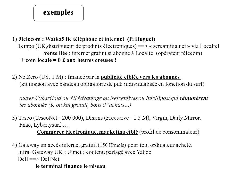exemples 1) 9telecom : Waïka9 lie téléphone et internet (P. Huguet) Tempo (UK,distributeur de produits électroniques) ==> « screaming.net » via Localt