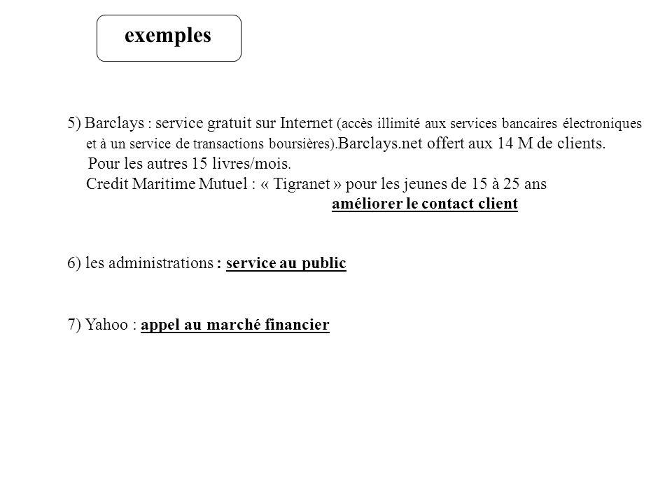 5) Barclays : service gratuit sur Internet (accès illimité aux services bancaires électroniques et à un service de transactions boursières). Barclays.