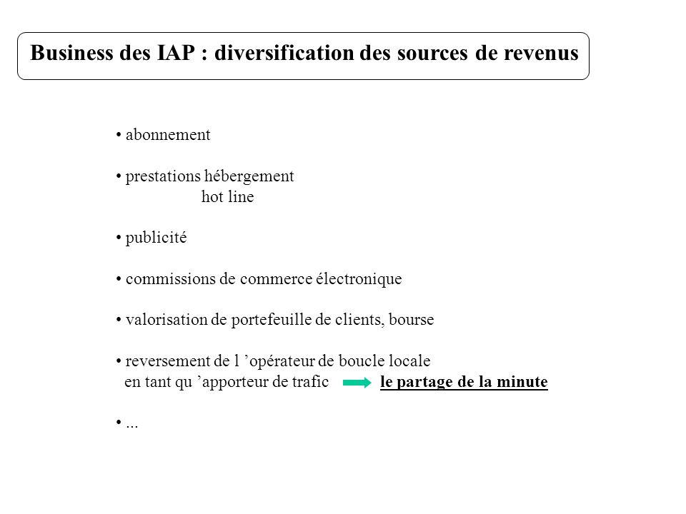 Business des IAP : diversification des sources de revenus abonnement prestations hébergement hot line publicité commissions de commerce électronique v