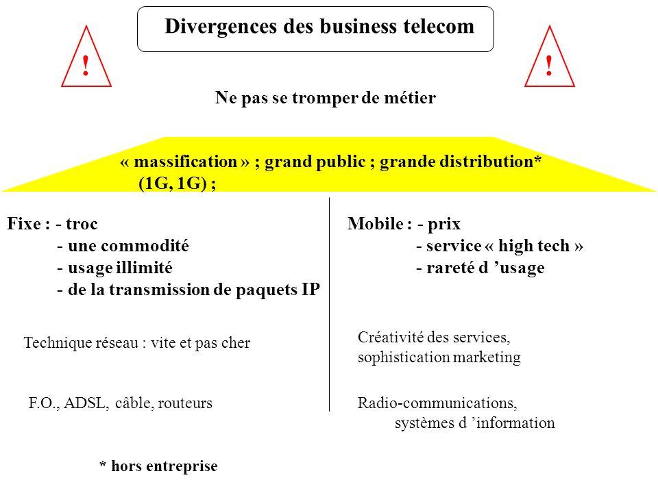Divergences des business telecom Fixe : - troc - une commodité - usage illimité - de la transmission de paquets IP Mobile : - prix - service « high te