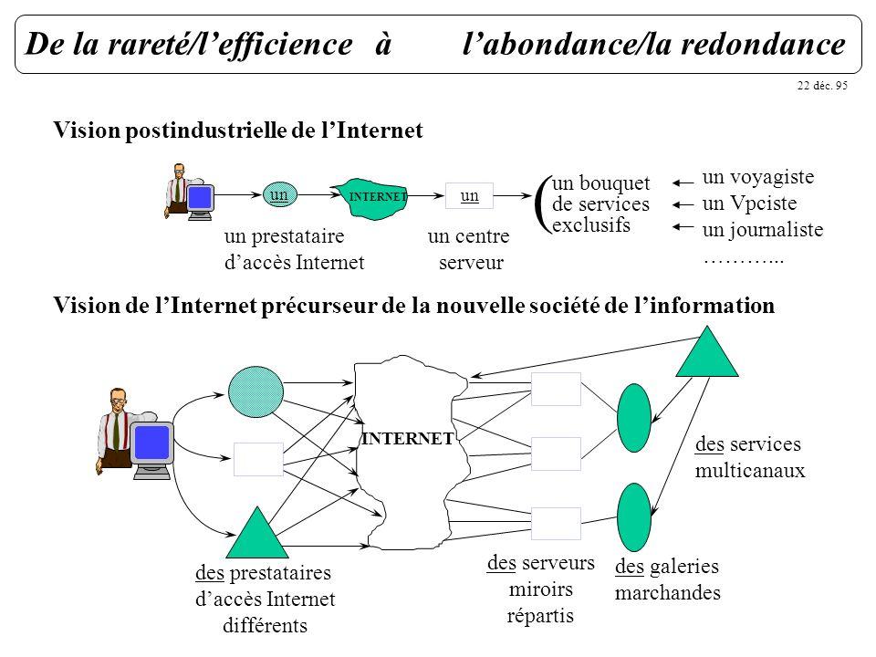 un prestataire daccès Internet INTERNET un bouquet de services exclusifs INTERNET des prestataires daccès Internet différents des services multicanaux