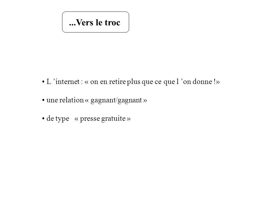 L internet : « on en retire plus que ce que l on donne !» une relation « gagnant/gagnant » de type « presse gratuite »...Vers le troc