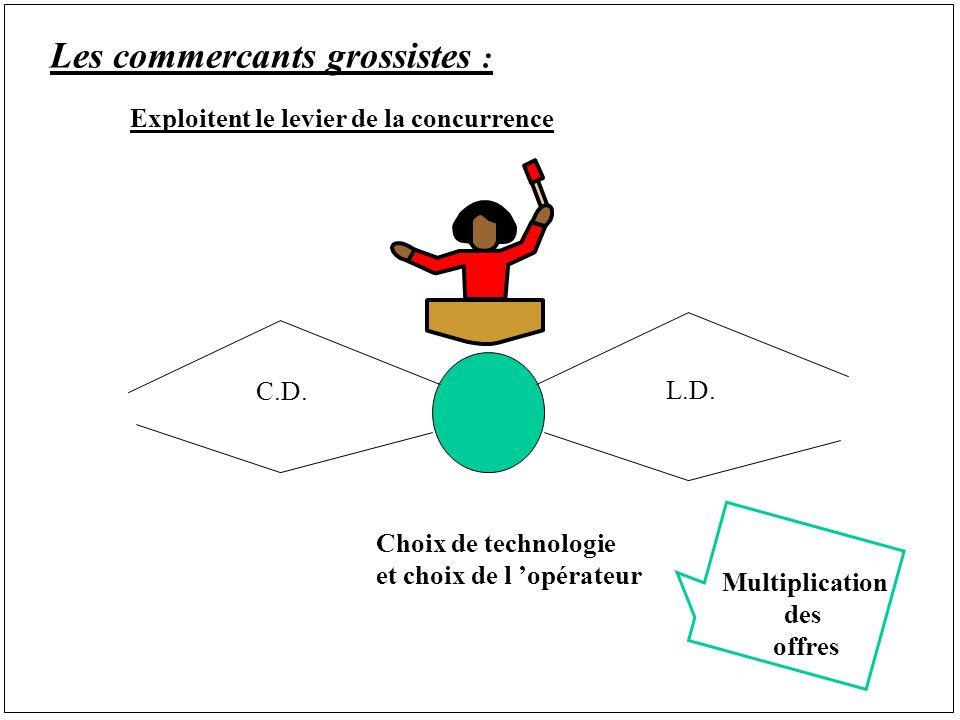 Les commercants grossistes : Exploitent le levier de la concurrence C.D.