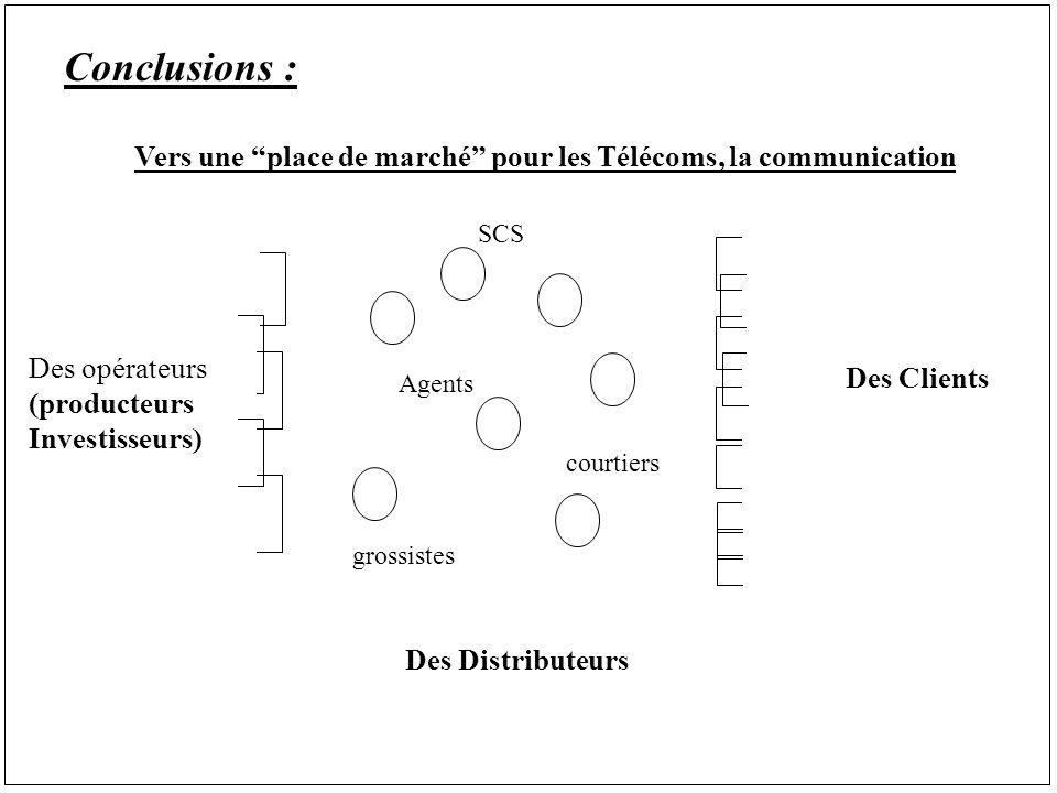 Conclusions : Vers une place de marché pour les Télécoms, la communication Des opérateurs (producteurs Investisseurs) Des Clients Des Distributeurs grossistes SCS Agents courtiers
