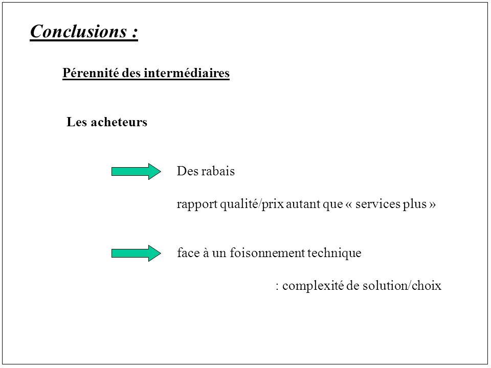 Conclusions : Pérennité des intermédiaires Les acheteurs Des rabais rapport qualité/prix autant que « services plus » face à un foisonnement technique : complexité de solution/choix