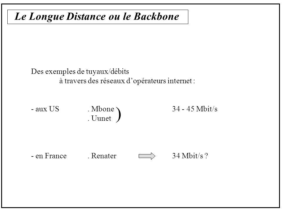 Le Longue Distance ou le Backbone Des exemples de tuyaux/débits à travers des réseaux dopérateurs internet : - aux US.