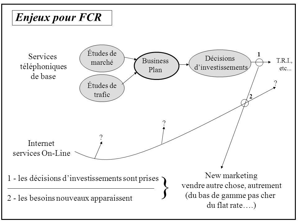 Enjeux pour FCR Services téléphoniques de base Études de marché Business Plan Décisions dinvestissements Études de trafic Internet services On-Line T.R.I., etc...