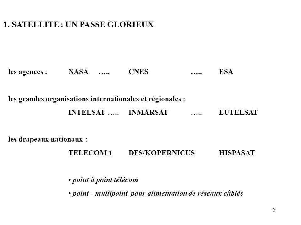 2 1. SATELLITE : UN PASSE GLORIEUX les agences :NASA…..CNES ….. ESA les grandes organisations internationales et régionales : INTELSAT ….. INMARSAT ….