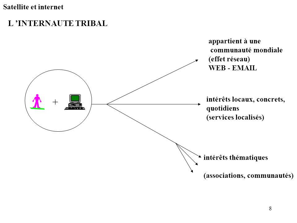 8 Satellite et internet + appartient à une communauté mondiale (effet réseau) WEB - EMAIL intérêts locaux, concrets, quotidiens (services localisés) intérêts thématiques (associations, communautés) L INTERNAUTE TRIBAL