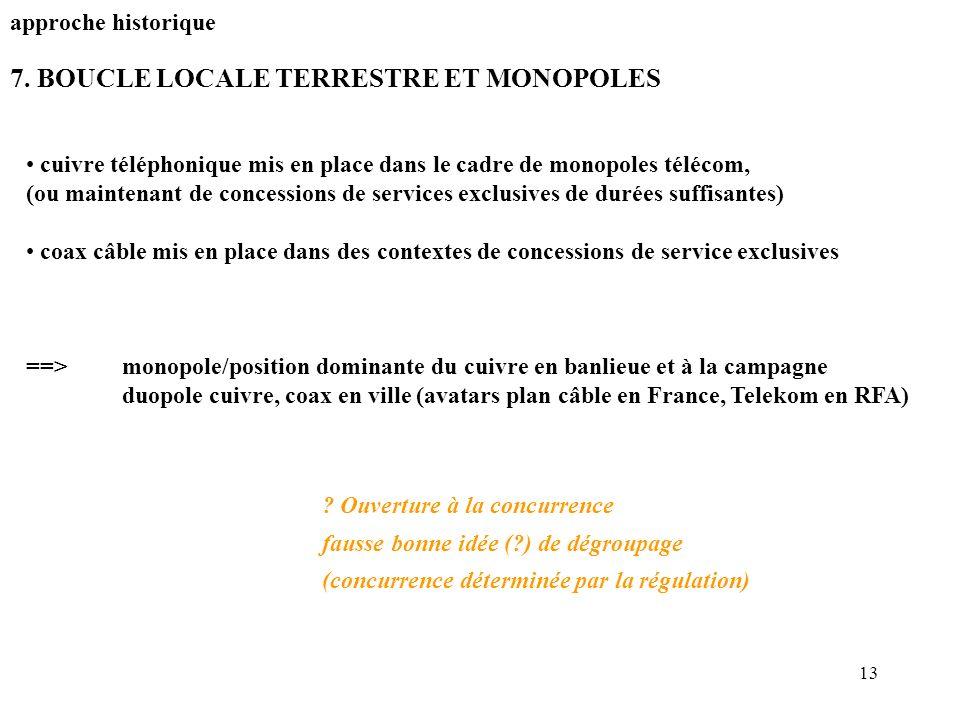 13 7. BOUCLE LOCALE TERRESTRE ET MONOPOLES approche historique cuivre téléphonique mis en place dans le cadre de monopoles télécom, (ou maintenant de