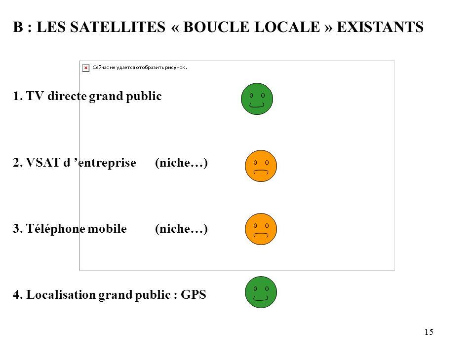 15 B : LES SATELLITES « BOUCLE LOCALE » EXISTANTS 1. TV directe grand public 2. VSAT d entreprise(niche…) 3. Téléphone mobile(niche…) 4. Localisation