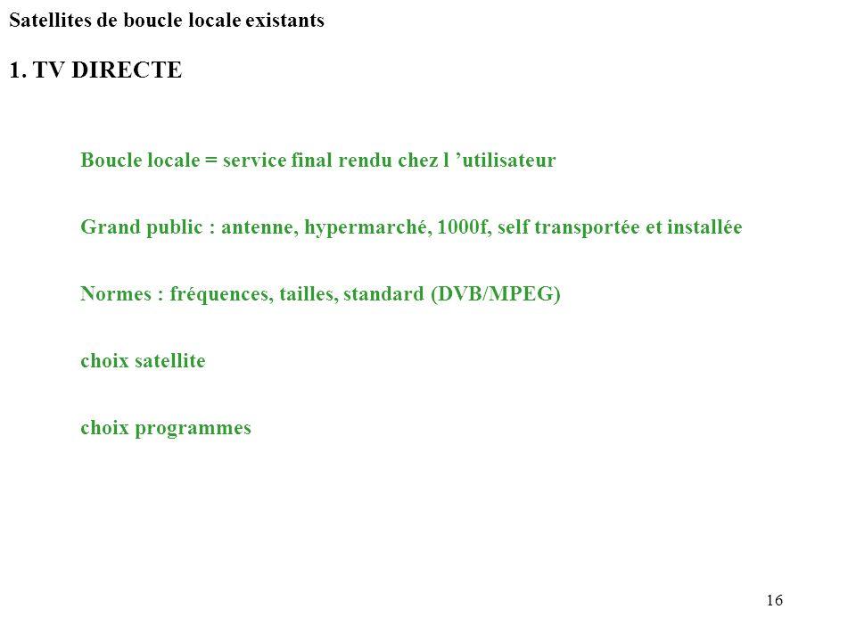 16 1. TV DIRECTE Boucle locale = service final rendu chez l utilisateur Grand public : antenne, hypermarché, 1000f, self transportée et installée Norm