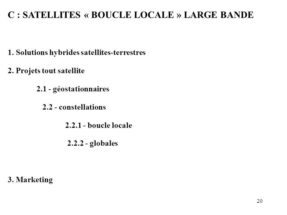 20 C : SATELLITES « BOUCLE LOCALE » LARGE BANDE 1. Solutions hybrides satellites-terrestres 2. Projets tout satellite 2.1 - géostationnaires 2.2 - con